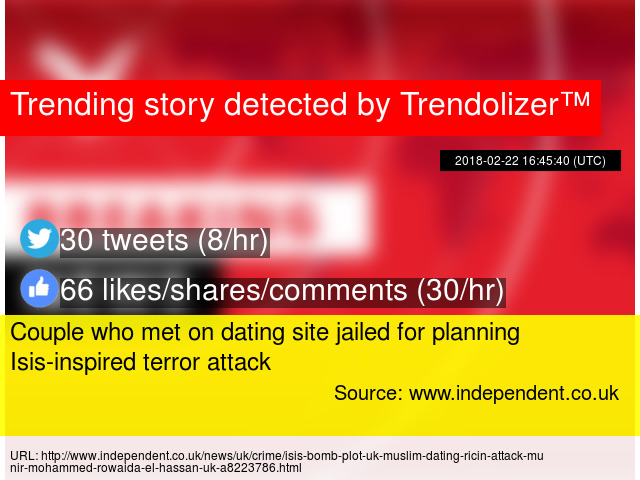 dating site attack